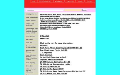 Screenshot of Site Map Page thelaserguy.com - The Laser Guy - captured April 11, 2017