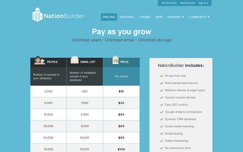 Screenshot of Pricing Page nationbuilder.com - NationBuilder Pricing - captured July 21, 2014