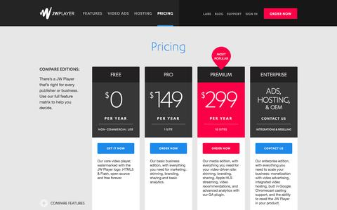 Wicked High traffic Internet Pricing Pages on WordPress | Website