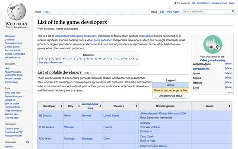 Screenshot of Developers Page wikipedia.org - List of indie game developers - Wikipedia - captured Oct. 20, 2018