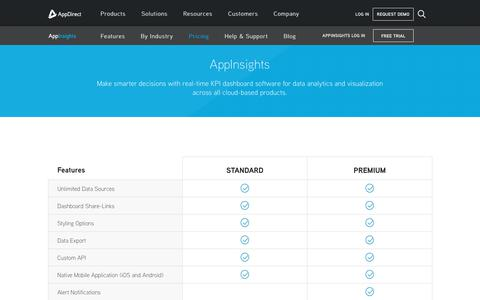 Screenshot of Pricing Page appdirect.com - AppInsights Plans - AppDirect - captured July 12, 2018
