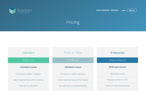Screenshot of Pricing Page quadrant.io - Pricing � Quadrant.io - captured Jan. 20, 2016