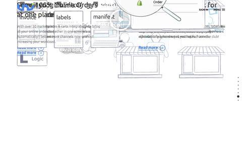 E-commerce Solutions, E-commerce Order Management Software - Unicommerce