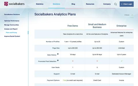 Screenshot of Pricing Page socialbakers.com - Socialbakers Analytics Plans | Socialbakers - captured July 26, 2016