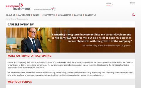 Screenshot of Jobs Page eastspring.com - Careers Overview | Eastspring Investments - captured Sept. 26, 2018