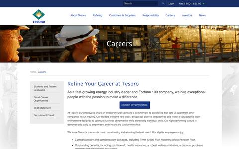 Screenshot of Jobs Page tsocorp.com - Careers | TSOCORP - captured Sept. 19, 2014