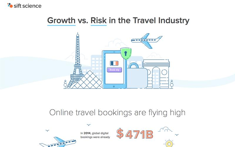 [Infographic]: Fraud in the Travel Industry