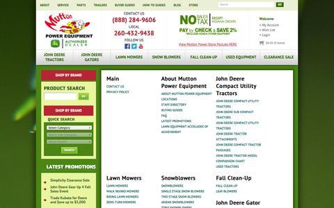 Screenshot of Site Map Page muttonpower.com - Header | Mutton Power - captured Oct. 7, 2014