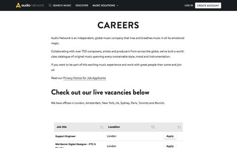 Screenshot of Jobs Page audionetwork.com - Careers - captured Oct. 20, 2019