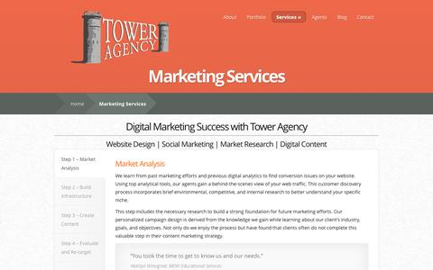 Screenshot of Services Page tower.agency - Marketing Services   Tower Marketing Agency - captured Nov. 5, 2014