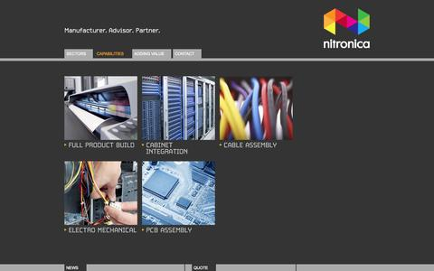 Screenshot of Products Page nitronica.com - Products | Nitronica - captured Oct. 10, 2014