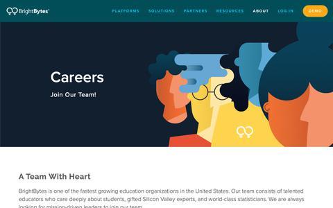 Screenshot of Jobs Page brightbytes.net - Careers — BrightBytes - captured Feb. 13, 2019