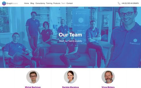 Screenshot of Team Page graphaware.com - People behind GraphAware - captured Dec. 13, 2015