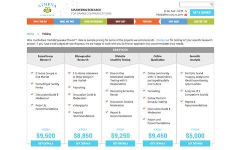 Screenshot of Pricing Page athenabrand.com - Pricing - Athena Brand Wisdom - captured Nov. 21, 2016