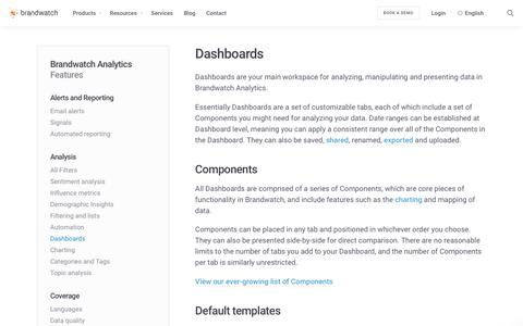 Dashboards | Brandwatch