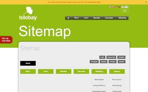 Screenshot of Site Map Page bilobay.com - Sitemap | bilobay - captured Sept. 30, 2014