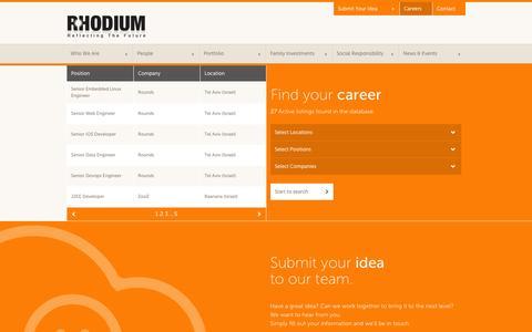 Screenshot of Jobs Page rhodium.co.il - Careers - Rhodium : Rhodium - captured Oct. 26, 2014