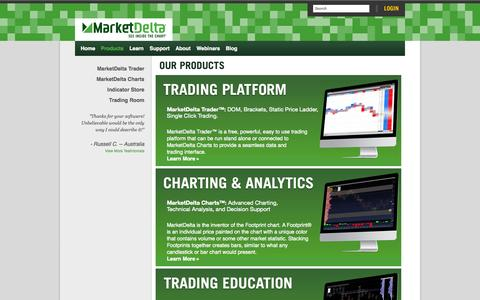 Screenshot of Products Page marketdelta.com - Products | MarketDelta - Leader in Trading and Charting Software for Professional Traders - captured Sept. 24, 2014