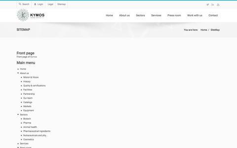 Screenshot of Site Map Page kymos.com - SiteMap | Kymos - captured Nov. 27, 2016