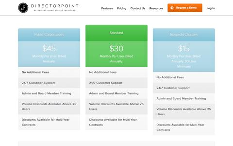 Screenshot of Pricing Page directorpoint.com - Board of Directors Software Pricing | Directorpoint - captured Jan. 13, 2020