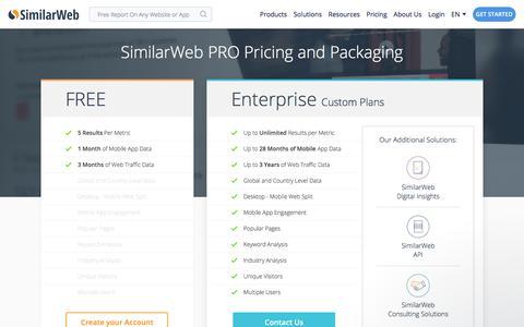 Screenshot of Pricing Page similarweb.com - Micki says… - captured Sept. 19, 2018