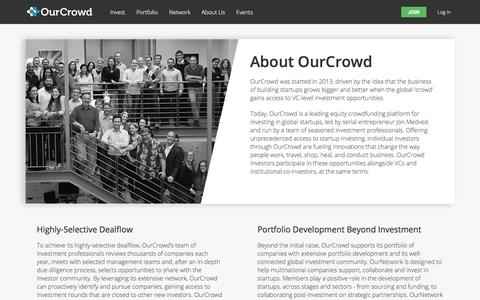 About OurCrowd | OurCrowd