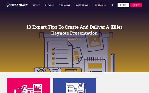 Infographic Blog | Data Visualization Blog | Piktochart Infographics