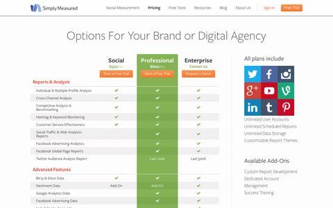 Screenshot of Pricing Page simplymeasured.com - Pricing   Simply Measured - captured Sept. 17, 2014
