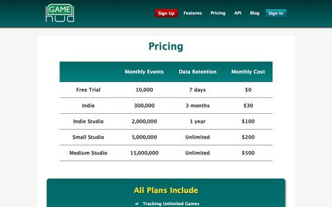 Screenshot of Pricing Page mygamehud.com - GAMEhud Pricing - captured March 15, 2016