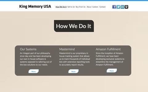 Screenshot of Team Page kingmemoryusa.com - King Memory - How We Do It - captured Nov. 1, 2014