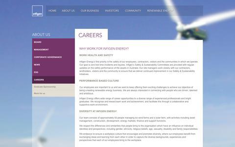 Screenshot of Jobs Page infigenenergy.com - Careers - Infigen Energy - captured June 1, 2017