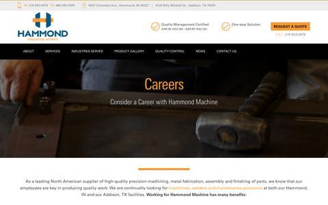 Screenshot of Jobs Page hammondmachine.com - Careers - Hammond Machine Works - captured Dec. 14, 2018