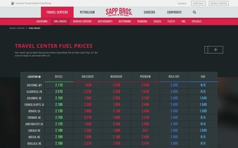 Screenshot of Pricing Page sappbros.net - Fuel Prices - Sapp Bros. - captured April 17, 2016