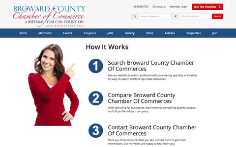 Screenshot of About Page browardbiz.com - About Us - Broward County Chamber of Commerce - captured Oct. 6, 2018