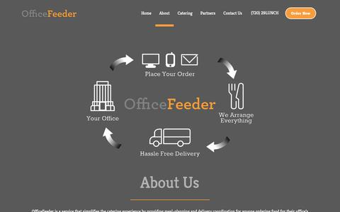 Screenshot of About Page officefeeder.com - How We Work   OfficeFeeder    OfficeFeeder - captured Feb. 26, 2016