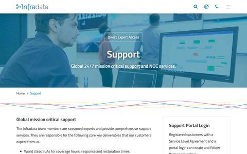 Screenshot of Support Page infradata.nl - Support   Infradata - captured Oct. 22, 2018