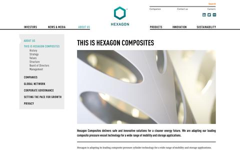 Screenshot of About Page hexagon.no - This is Hexagon Composites - Hexagon - captured Sept. 28, 2018
