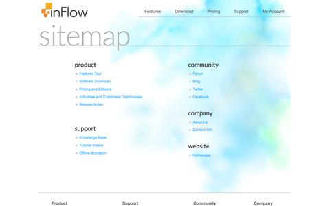 Screenshot of Site Map Page inflowinventory.com - inFlow Inventory Software   Inventory System - Sitemap - captured Nov. 1, 2014