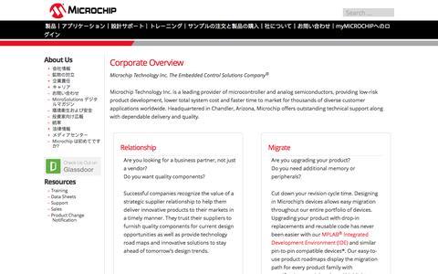 Screenshot of About Page microchip.com - 約 | Microchip Technology Inc. - captured Feb. 16, 2016