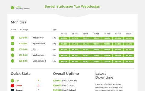 Server statussen Yze Webdesign