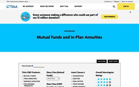 Mutual Fund & IRA Investment Performance   TIAA