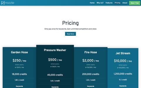 Screenshot of Pricing Page nozzle.io - Pricing | Nozzle - captured Sept. 21, 2018