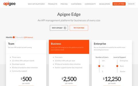 Apigee API Management Platform Pricing | Apigee