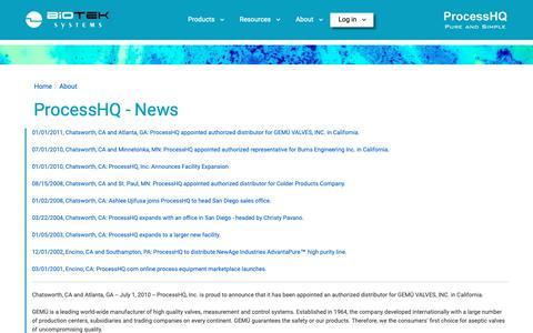 Screenshot of Press Page processhq.com - ProcessHQ - News   ProcessHQ - captured Sept. 30, 2018