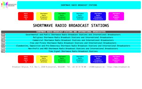 Screenshot of Home Page shortwave.be - Shortwave Radio Broadcast Stations - captured Oct. 22, 2018