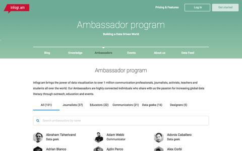 Screenshot of infogr.am - Ambassadors - Infogr.am - captured Sept. 20, 2015