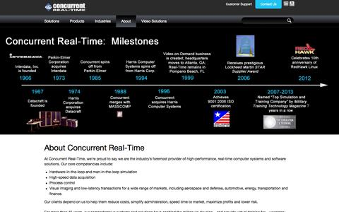 Screenshot of About Page ccur.com - About Concurrent Real-Time - captured Oct. 27, 2014