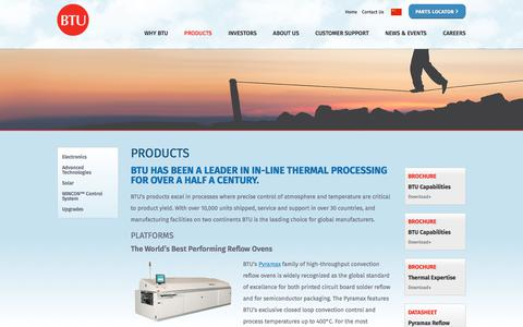 Screenshot of Products Page btu.com - Thermal Processing Products | BTU - captured Oct. 9, 2017