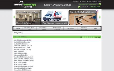 Screenshot of Site Map Page novelenergylighting.com - Site Map - captured Nov. 30, 2016