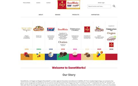 Screenshot of About Page sweetworks.net - About - captured Nov. 18, 2016